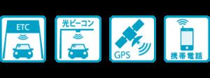 各種レーダー対応