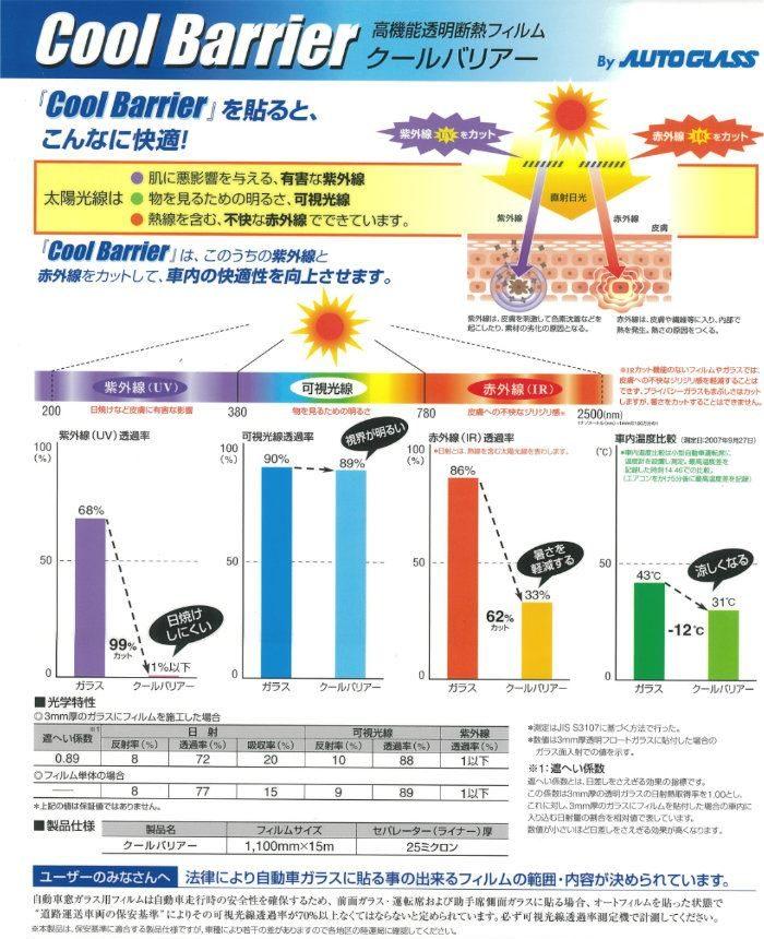 取り扱いカーフィルム Cool Barrier